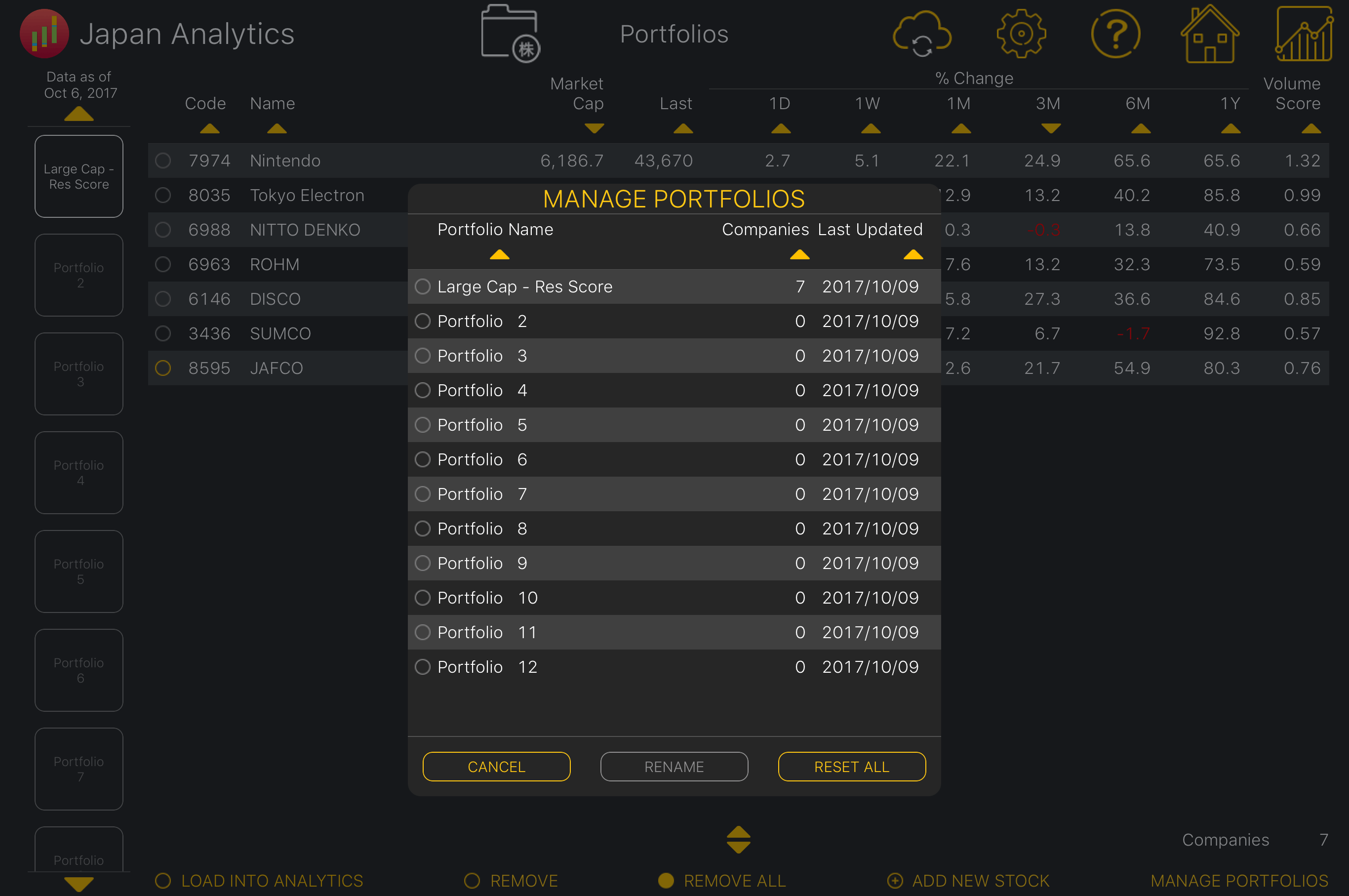 Manage Portfolios © PD Analytics Pte. Ltd. 2017